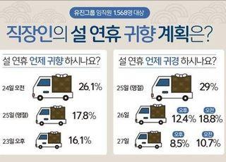 """유진그룹 임직원 """"연휴는 짧지만 귀경은 여유있게"""""""