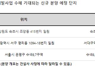 '역세권 개발' 분양시장 핫 키워드…수혜 예상되는 신규단지 주목해야