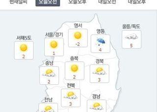 [오늘날씨] 설 연휴 셋째날도 '포근'…서울 낮 11도