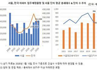 올해 서울 입주예정물량, 2008년 이후 최다