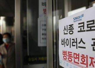 """'우한 폐렴'에 과매수 코스피 시계제로...""""2000 초반 후퇴 가능성"""""""