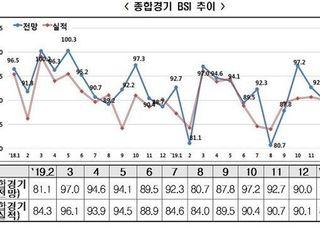 경영환경 불확실성에 경기전망 21개월 연속 부정적...2월 BSI 92