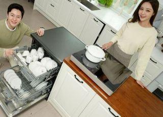 """LG전자 """"세척력 높인 LG 디오스 식기세척기 인기로 생산력 2배 늘어"""""""