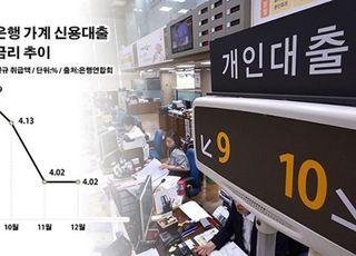 금리 인하에도 신용대출 이자율 요지부동…'규제 역풍' 비판 고조