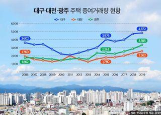 지난해 뜨거웠던 '대·대·광' 부동산, 주택 증여량도 역대 최고