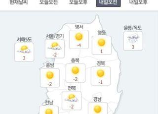 [내일날씨] 서울 아침 영하 3도…추위 다시 몰려와