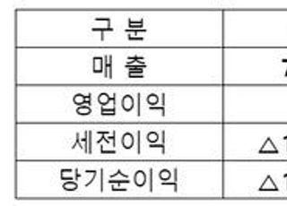 삼성중공업, 작년 영업손 6166억…5년 연속 적자