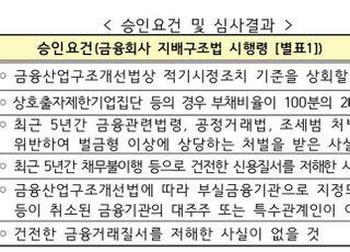 '카카오페이' 증권업 진출…금융위, 바로투자증권 대주주 변경안 의결