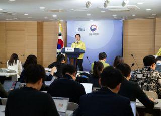 """'신종 코로나' 피해예견기업도 지원…""""매출·대중국 거래서류 기반 심사"""""""