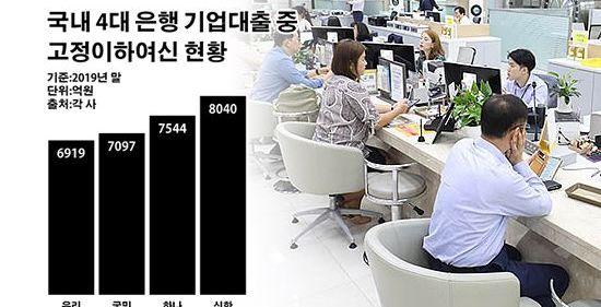 신한은행, '회수 불능' 3000억 넘어…기업 여신 관리 '촉각'