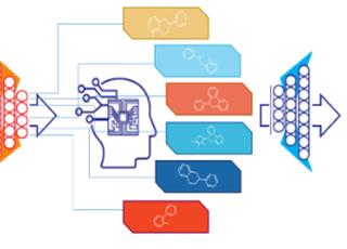에이조스바이오-엠비디, AI model 기반 희귀암치료제 공동개발 계약