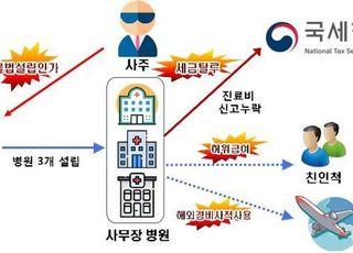 전관 특혜·사무장병원 등 탈세혐의자 138명 세무조사
