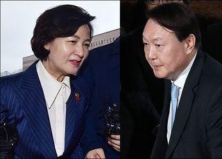[데일리안 여론조사] 추미애 '수사·기소 분리 제안', 반대 48.7%