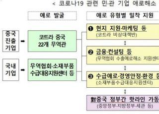 [코로나19 경제대책] 정부, 무역금융 3조1000억원 추가 투입