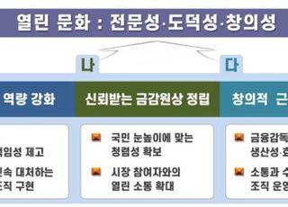 금감원, '전문감독관' 제도 도입…내부고발도 활성화