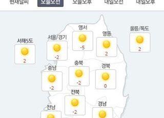 [오늘날씨] 아침 기온 영하권…일교차 커 '주의'