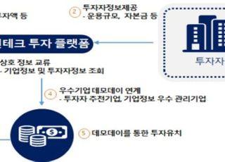 '핀테크 혁신펀드' 4년간 3000억…금융위, 유망 핀테크기업 집중투자