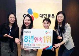 CJ대한통운, '한국에서 가장 존경받는 기업' 8년 연속 1위