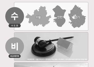 또 다른 풍선효과 시작?…'수·비·대' 꿈틀