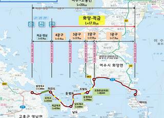 여수-고흥 잇는 해상교 28일 개통…통행시간 51분 단축