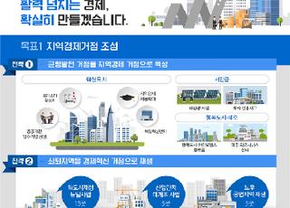 [2020 국토부 업무보고] '지방도심형 기업혁신특구' 신규 조성…김해신공항 본격 추진