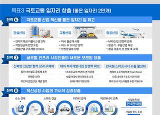 [2020 국토부 업무보고] GTX 속도낸다…교통‧생활SOC 투자 확대