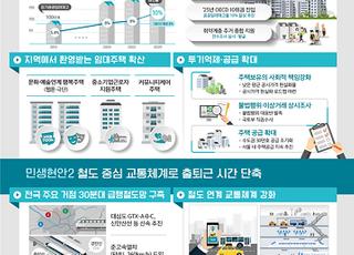 """[2020 국토부 업무보고] 공적주택 21만구 공급…""""공공임대주택 하나로 통합"""""""