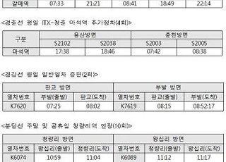 한국철도, 경춘·경강·분당선 열차운행 조정