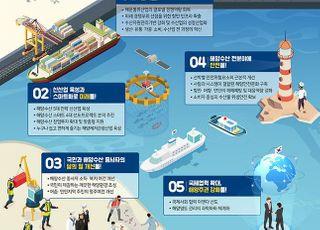 올해 해양수산 최우선 목표는…해운재건 가시화, 40조원 매출 목표