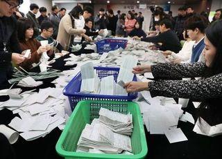 """[데일리안 여론조사] """"민주당 후보"""" 43.3% vs """"통합당 후보"""" 32.8% 지지"""