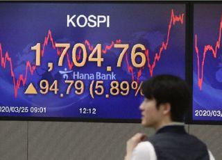 미 증시 사흘간 최대 상승…코스피 3%대 ↑