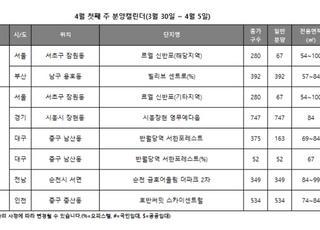 [주간분양] 봄맞이 분양 시장…전국 6곳, 총 1770가구 분양