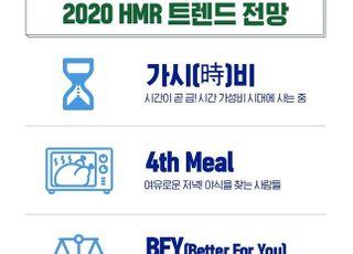 """CJ제일제당, 올해 가정간편식 키워드는 """"가시비‧4th Meal‧BFY"""""""