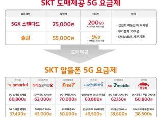 SKT, 알뜰폰에 5G망 개방…월 3만원대 요금제 출시