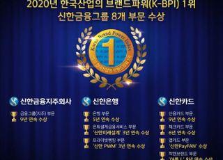 신한금융, 브랜드파워 8개 부문 1위