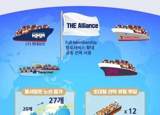 현대상선, 4월 1일부터 '新해운동맹' 협력 개시