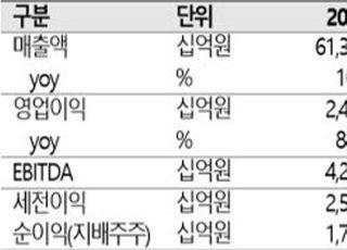 """[코로나19] """"LG전자, 해외 셧다운 직접영향권…목표주가↓ """"-SK증권"""
