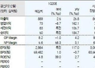 """""""카카오, 사업부문별 영향에도 핵심 투자포인트 변함없어""""-유진투자증권"""
