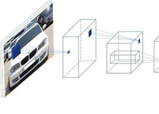 """현대캐피탈, 차량사진 자동인식 시스템 구축…""""대출심사 활용"""""""