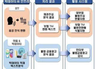 """""""불법추심, AI로 잡는다""""…금감원, 금융감독 디지털 전환 '속도'"""