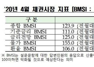 """채권 전문가 89% """"4월 기준금리 동결 전망"""""""
