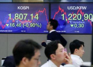 코스피, 1800선 사수…외국인·기관 동반 '팔자'