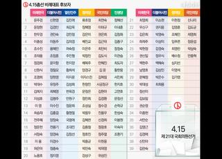[카드뉴스] 역대 최장 투표용지, 2020 4·15 총선 비례대표 후보자 명단