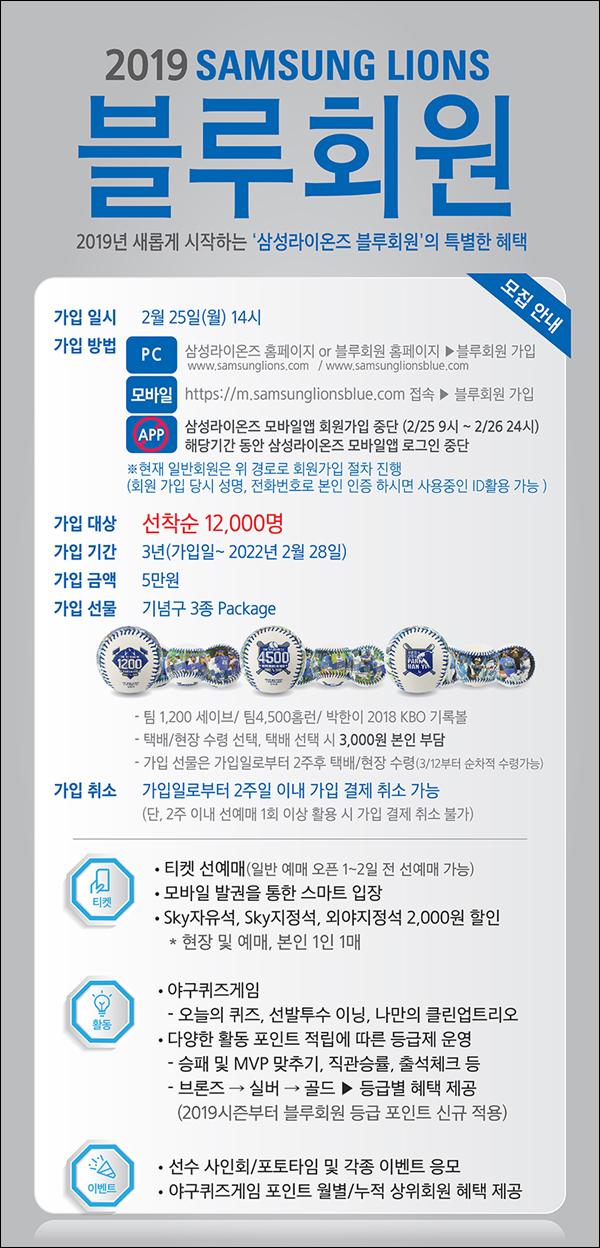 삼성 라이온즈가 2월25일 월요일 오후 2시부터 블루멤버십 웹사이트와 삼성 라이온즈 모바일앱을 통해 선착순 1만2000명 대상으로 블루회원을 모집한다. ⓒ 삼성 라이온즈