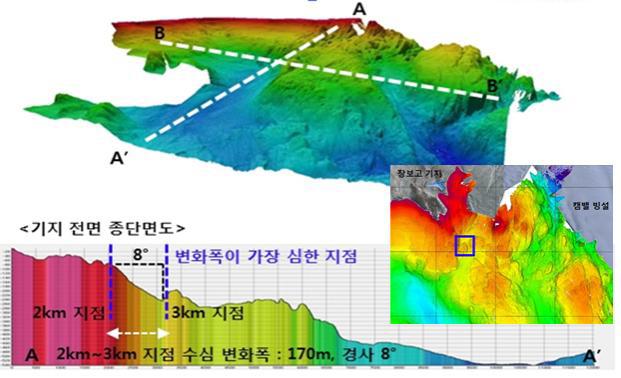 남극 장보고과학기지 주변 해저지형 ⓒ해수부