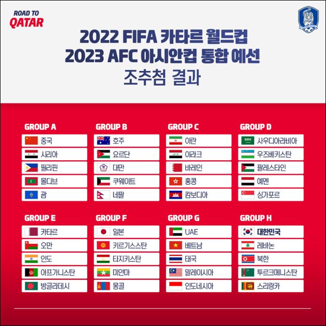 2022년 카타르 월드컵 아시아지역 2차 예선 조 편성. ⓒ 대한축구협회