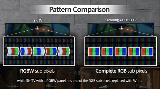 RGBW방식과 RGB방식 비교.(자료사진)ⓒ삼성전자 유튜브 채널