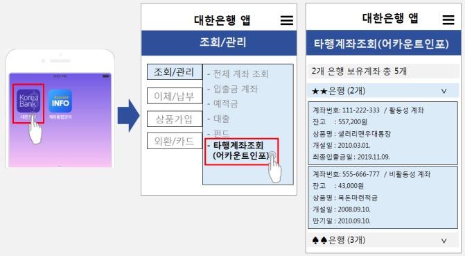 은행 모바일뱅킹앱 서비스 화면 예시 ⓒ금융결제원