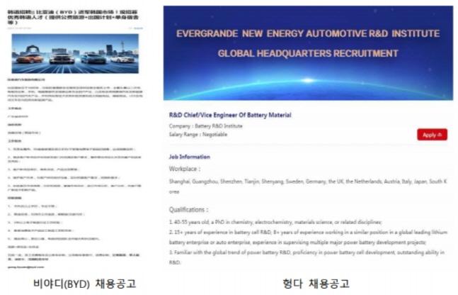중국 배터리업체의 채용 공고ⓒ한국무역협회