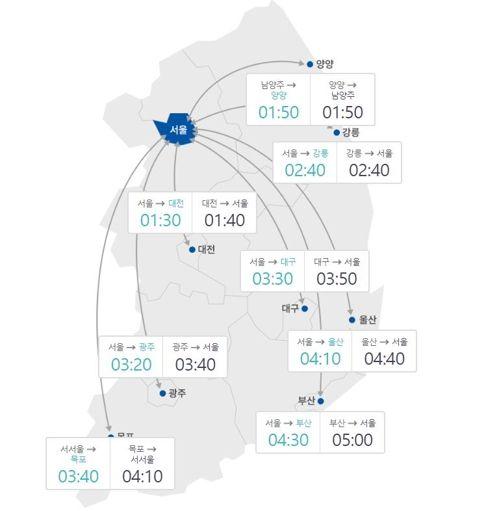 한국도로공사는 27일 서울 방향 고속도로 정체가 오전 9∼10시부터 시작돼 오후 3∼4시 최대에 이르고, 오후 9∼10시 해소될 것으로 예상했다. ⓒ한국도로공사